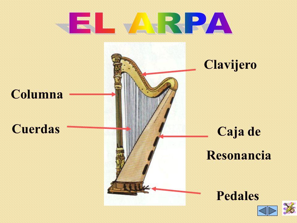 EL ARPA Clavijero Columna Cuerdas Caja de Resonancia Pedales