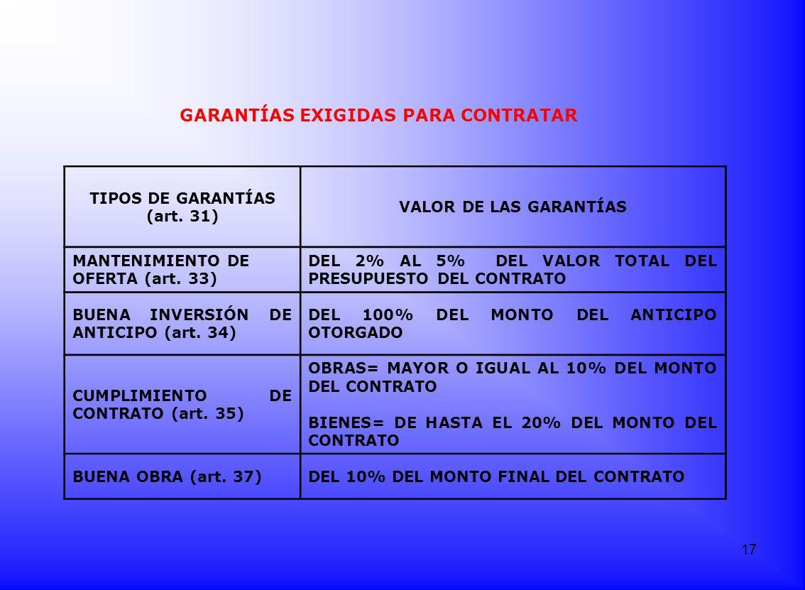 TIPOS DE GARANTÍAS (art. 31)