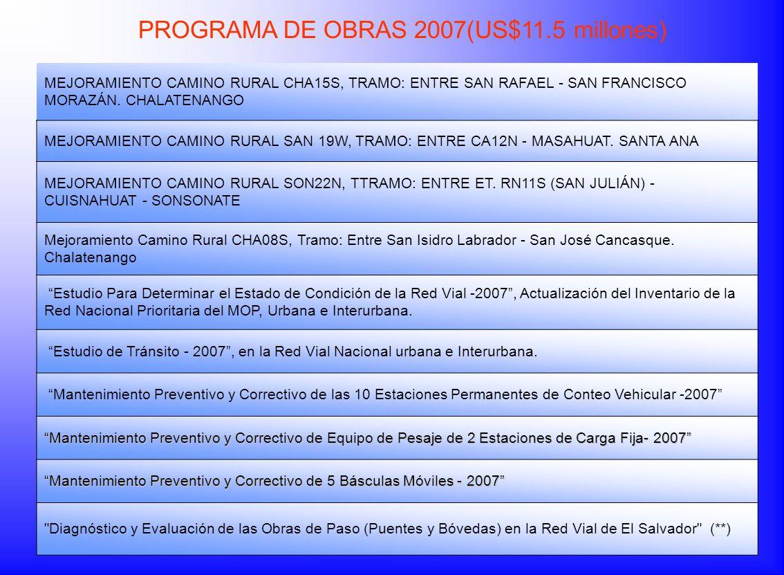 PROGRAMA DE OBRAS 2007(US$11.5 millones)