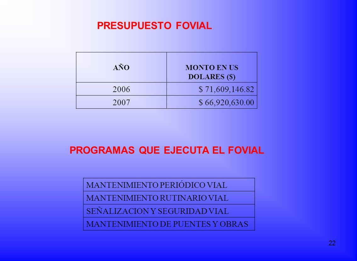 PROGRAMAS QUE EJECUTA EL FOVIAL