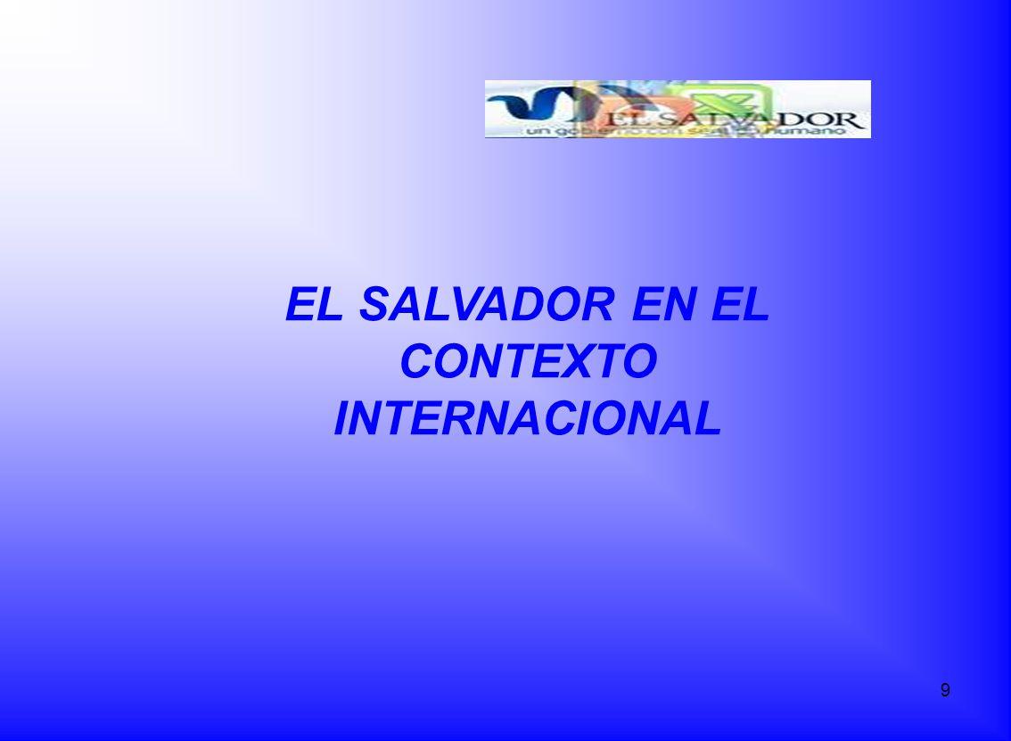 EL SALVADOR EN EL CONTEXTO INTERNACIONAL