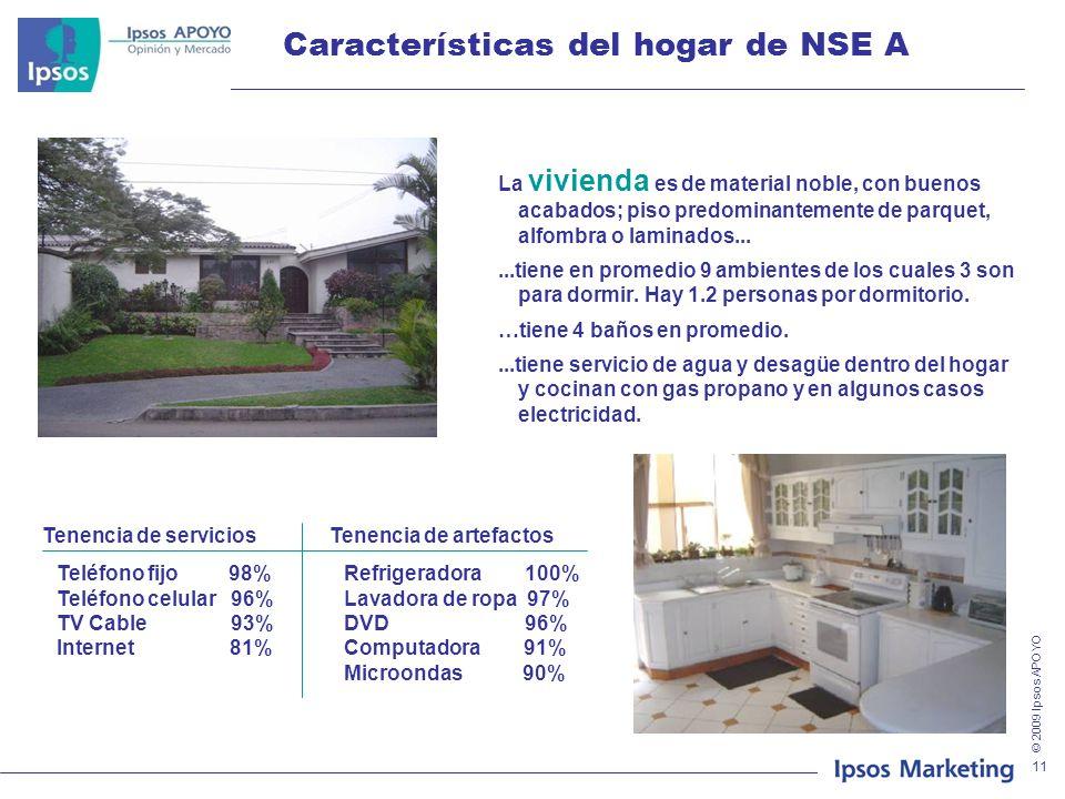 Características del hogar de NSE A