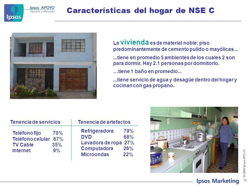 Características del hogar de NSE C