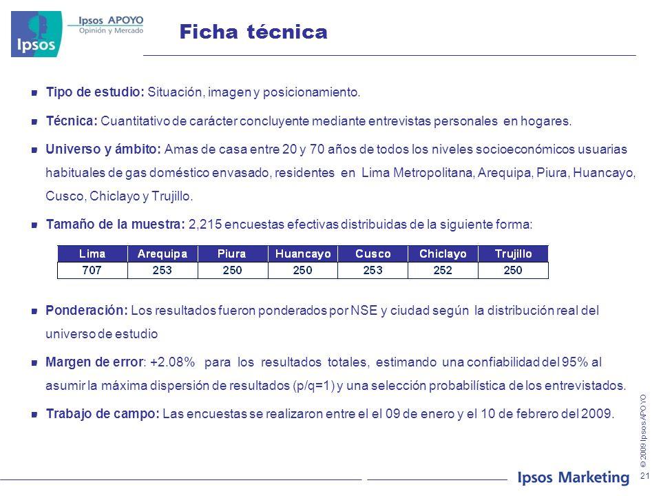 Ficha técnica Metodolodgía