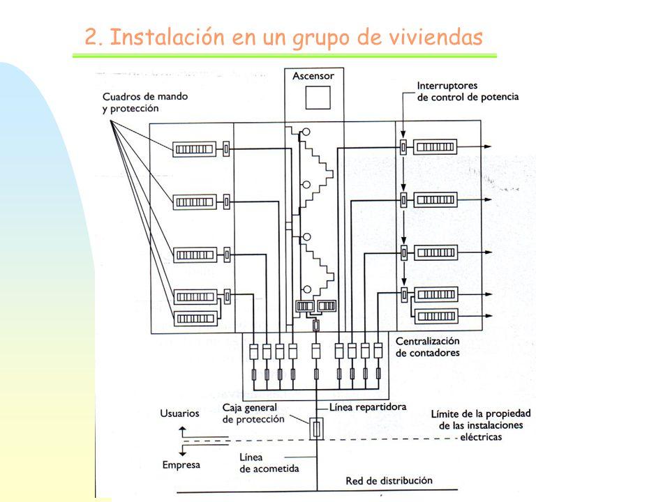 2. Instalación en un grupo de viviendas