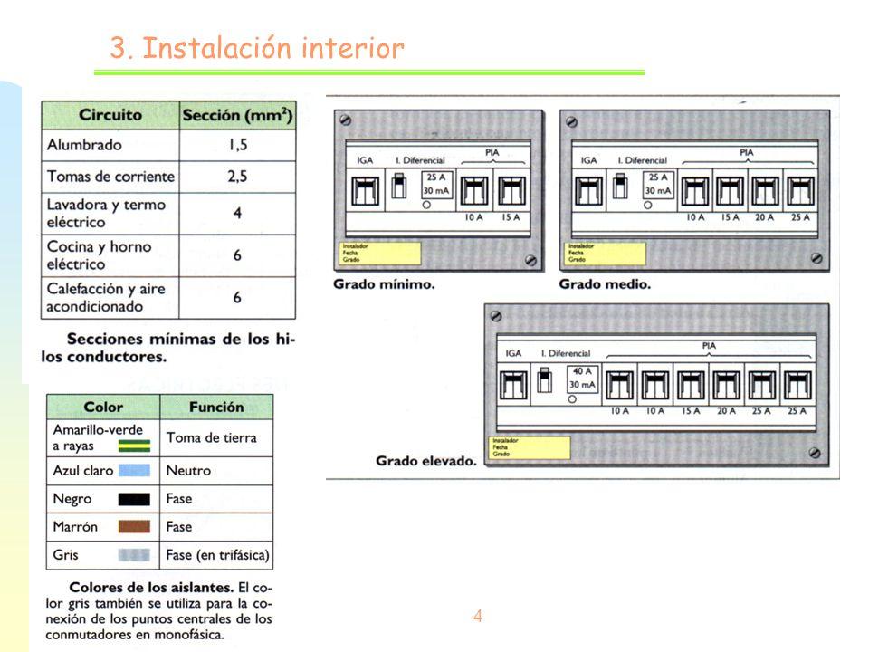 3. Instalación interior 4