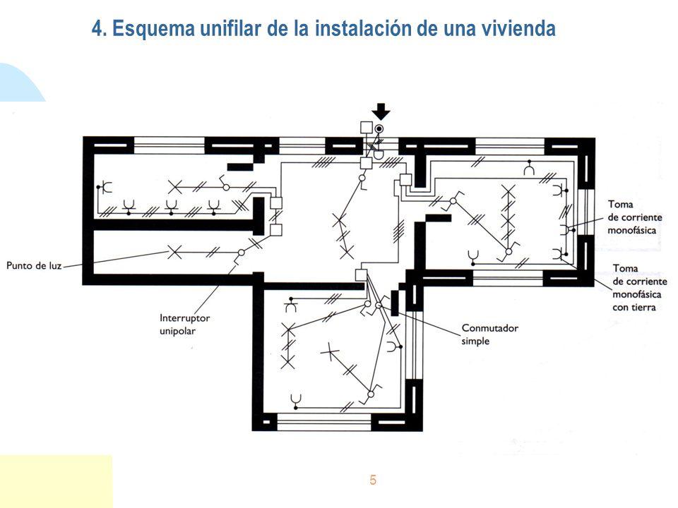 4. Esquema unifilar de la instalación de una vivienda