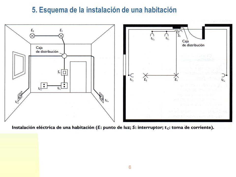 5. Esquema de la instalación de una habitación