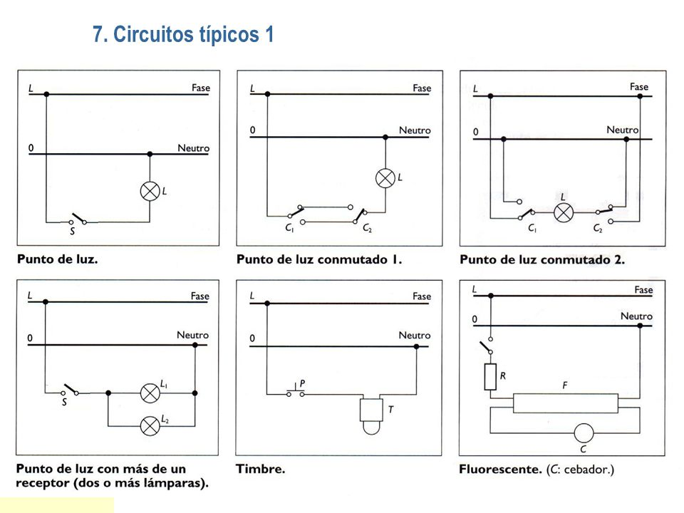 7. Circuitos típicos 1 8