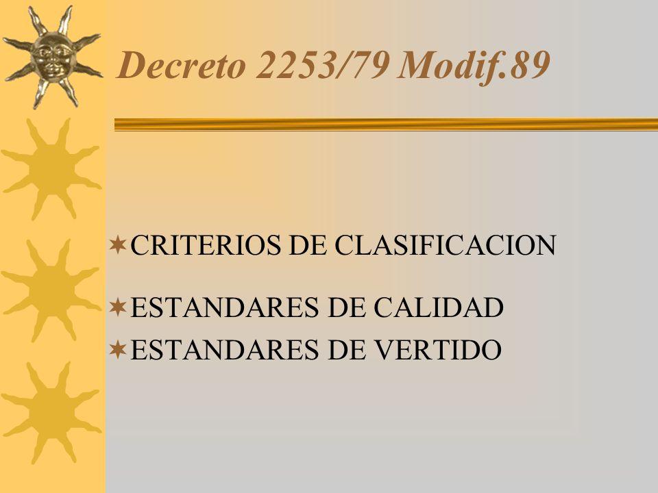 Decreto 2253/79 Modif.89 CRITERIOS DE CLASIFICACION
