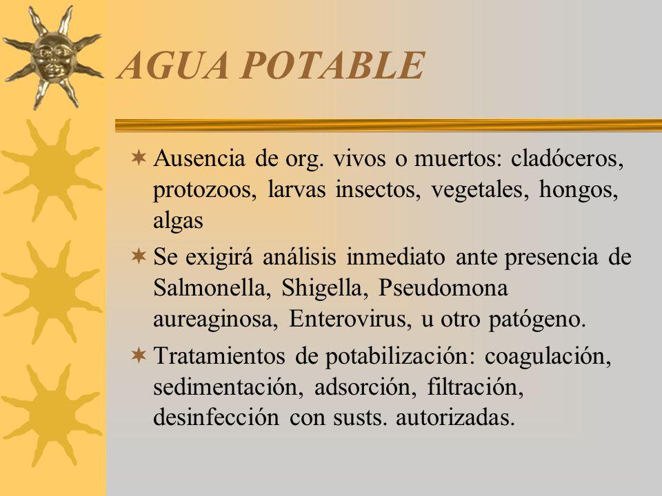 AGUA POTABLE Ausencia de org. vivos o muertos: cladóceros, protozoos, larvas insectos, vegetales, hongos, algas.
