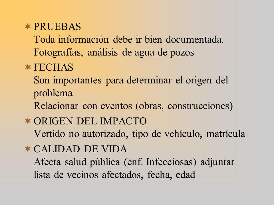 PRUEBAS Toda información debe ir bien documentada
