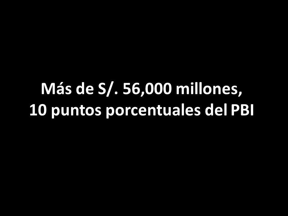 Más de S/. 56,000 millones, 10 puntos porcentuales del PBI