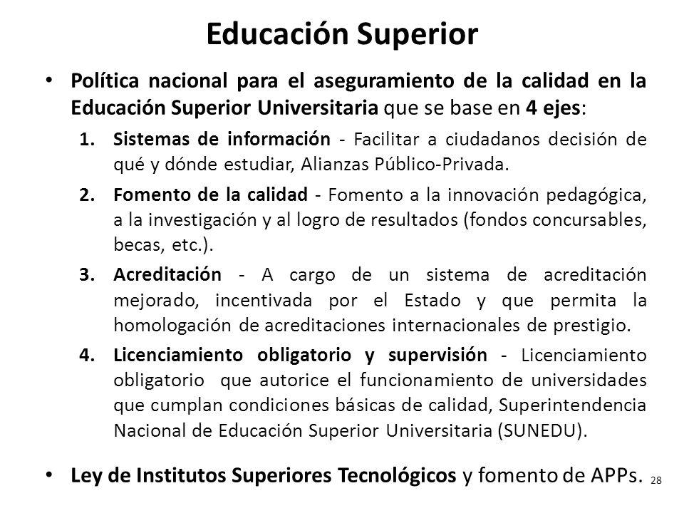 Educación Superior Política nacional para el aseguramiento de la calidad en la Educación Superior Universitaria que se base en 4 ejes: