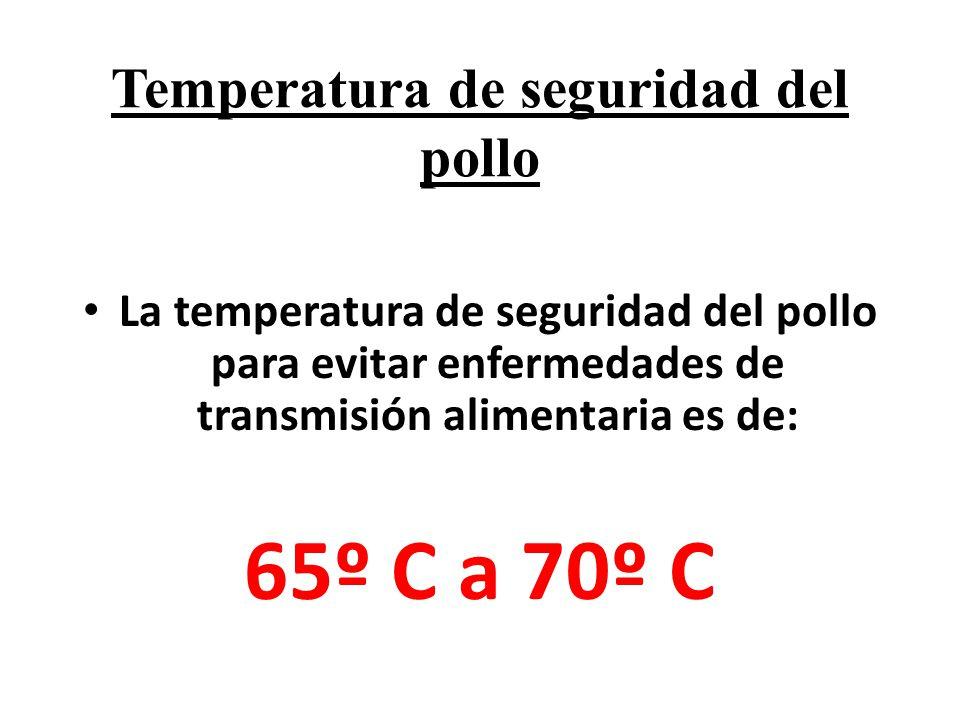Temperatura de seguridad del pollo