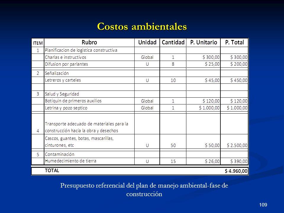 Costos ambientales Presupuesto referencial del plan de manejo ambiental-fase de construcción