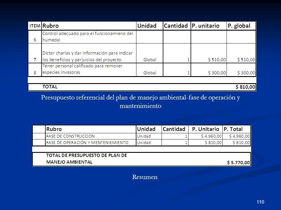 Presupuesto referencial del plan de manejo ambiental-fase de operación y mantenimiento