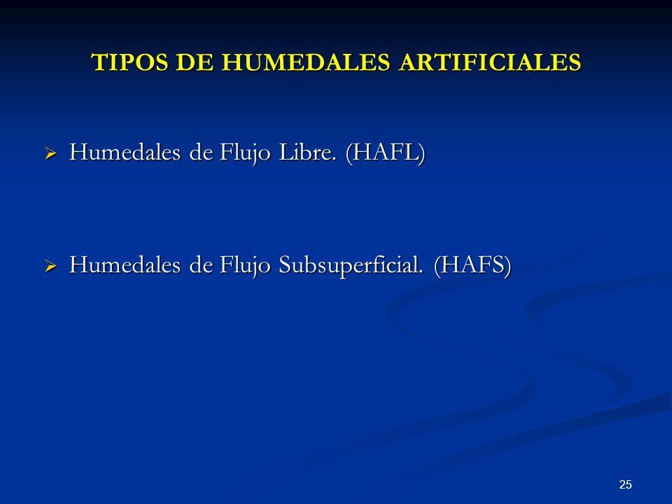 TIPOS DE HUMEDALES ARTIFICIALES