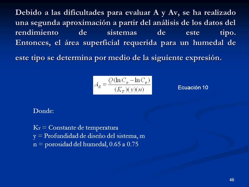 Debido a las dificultades para evaluar A y Av, se ha realizado una segunda aproximación a partir del análisis de los datos del rendimiento de sistemas de este tipo. Entonces, el área superficial requerida para un humedal de este tipo se determina por medio de la siguiente expresión.