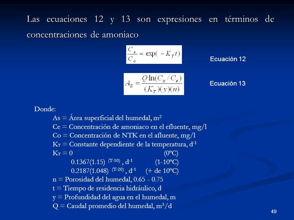 Las ecuaciones 12 y 13 son expresiones en términos de concentraciones de amoniaco