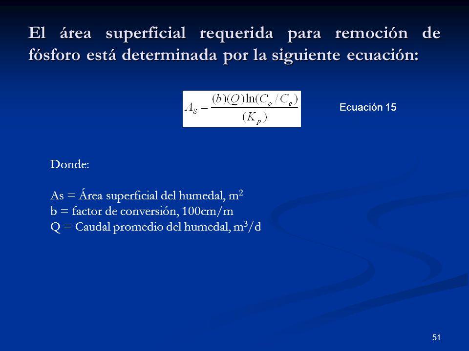 El área superficial requerida para remoción de fósforo está determinada por la siguiente ecuación: