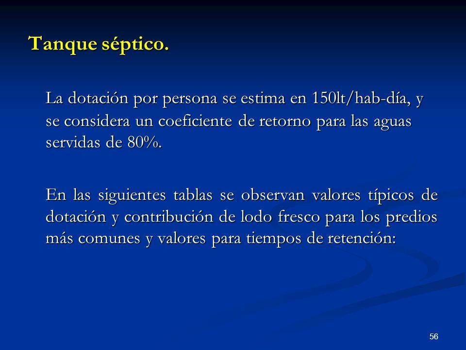Tanque séptico. La dotación por persona se estima en 150lt/hab-día, y se considera un coeficiente de retorno para las aguas servidas de 80%.