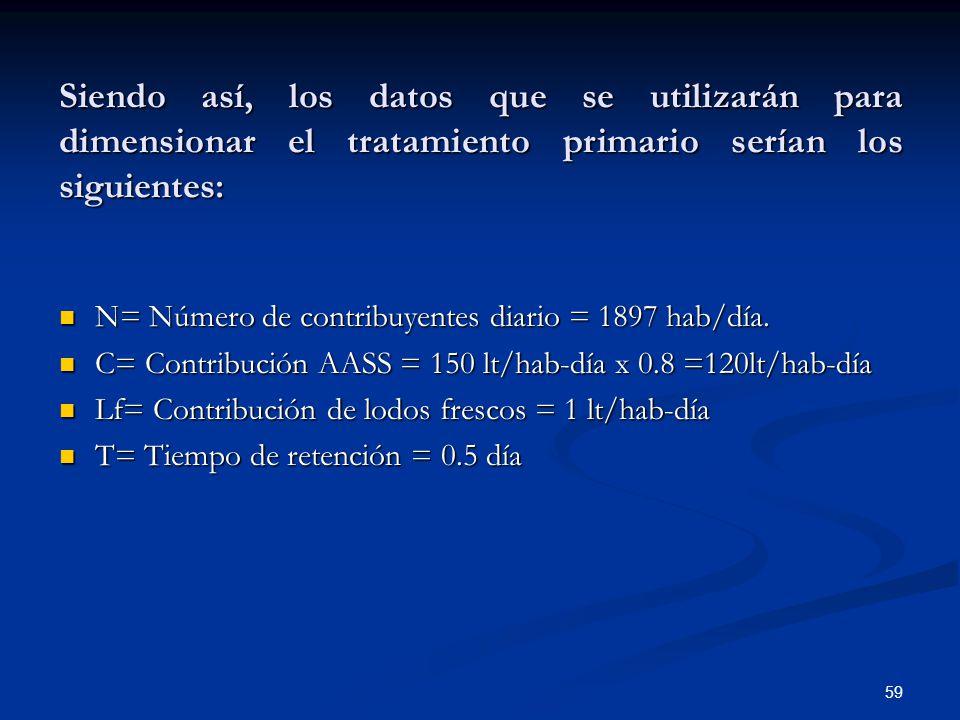 Siendo así, los datos que se utilizarán para dimensionar el tratamiento primario serían los siguientes: