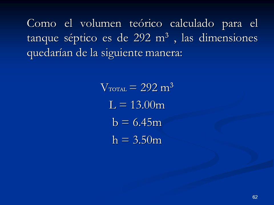 Como el volumen teórico calculado para el tanque séptico es de 292 m3 , las dimensiones quedarían de la siguiente manera: