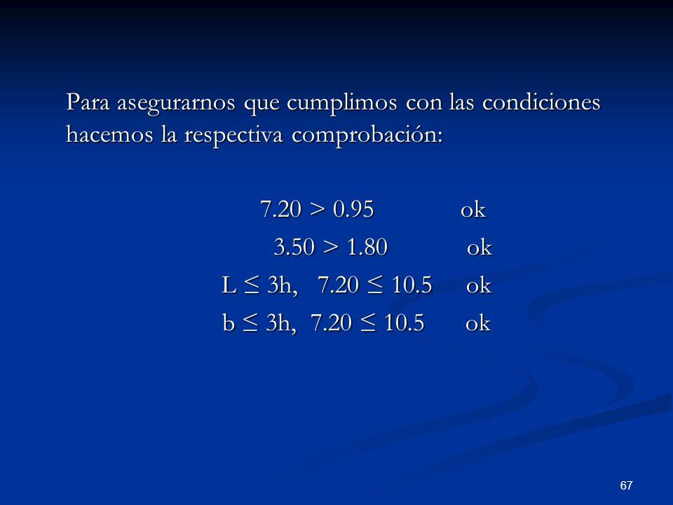 Para asegurarnos que cumplimos con las condiciones hacemos la respectiva comprobación: