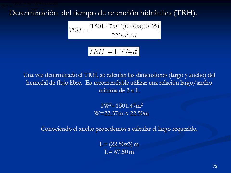 Determinación del tiempo de retención hidráulica (TRH).