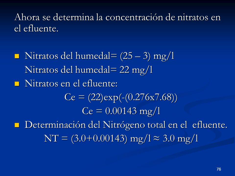 Ahora se determina la concentración de nitratos en el efluente.