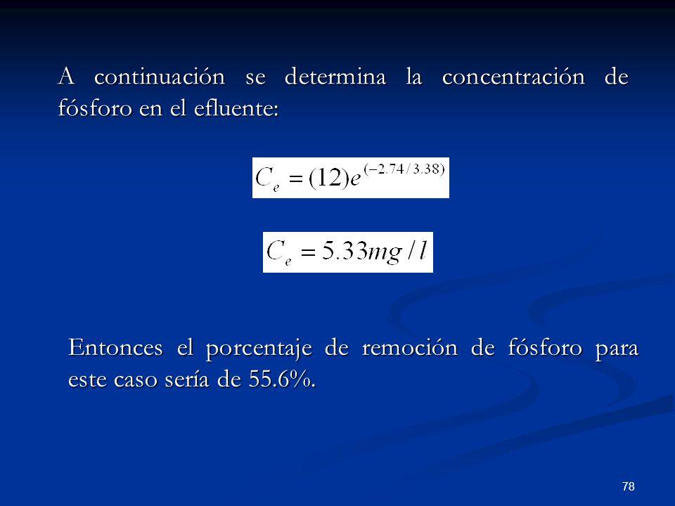 A continuación se determina la concentración de fósforo en el efluente: