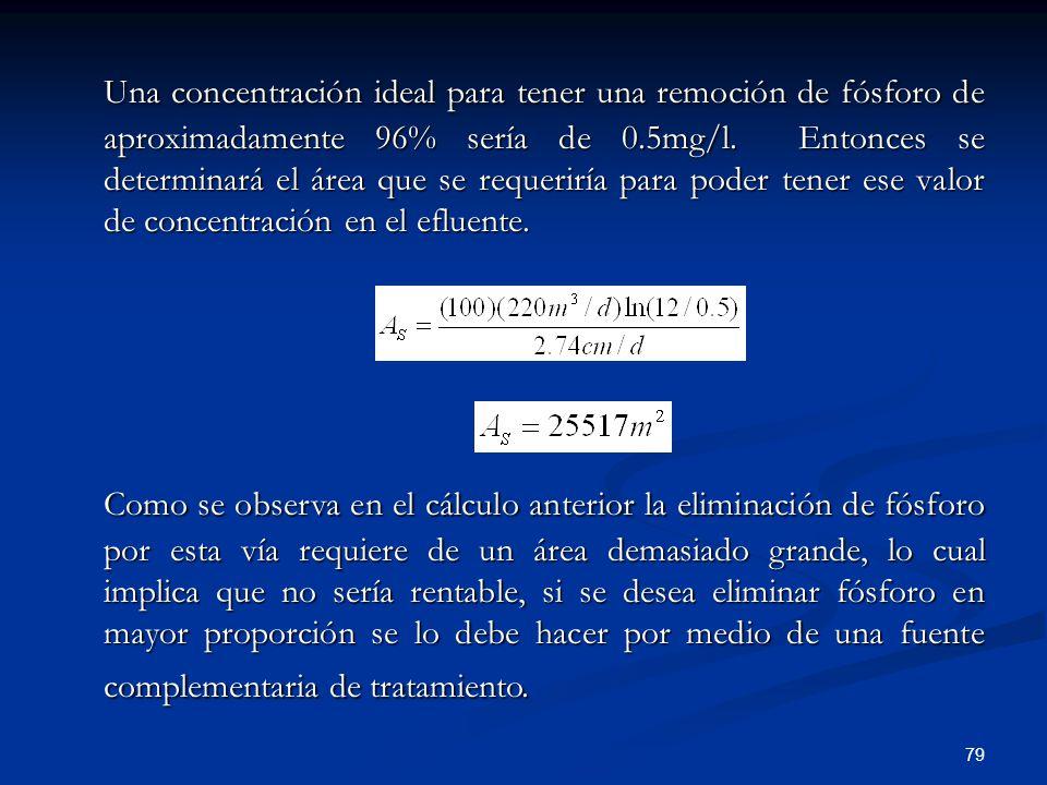 Una concentración ideal para tener una remoción de fósforo de aproximadamente 96% sería de 0.5mg/l. Entonces se determinará el área que se requeriría para poder tener ese valor de concentración en el efluente.