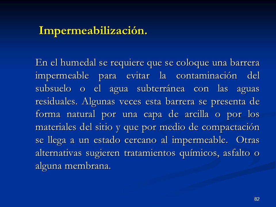 Impermeabilización.
