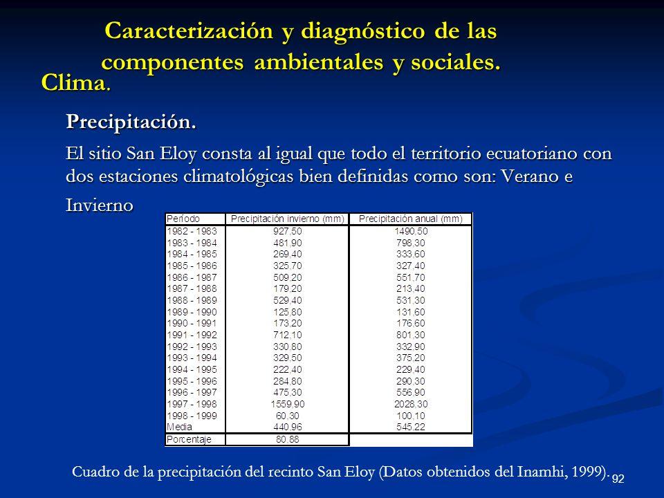 Caracterización y diagnóstico de las componentes ambientales y sociales.