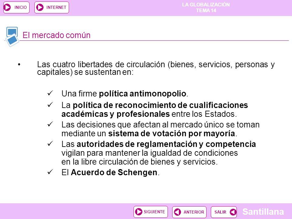 El mercado común Las cuatro libertades de circulación (bienes, servicios, personas y capitales) se sustentan en: