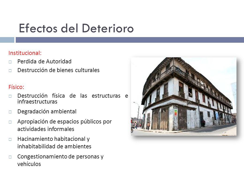 Efectos del Deterioro Institucional: Perdida de Autoridad