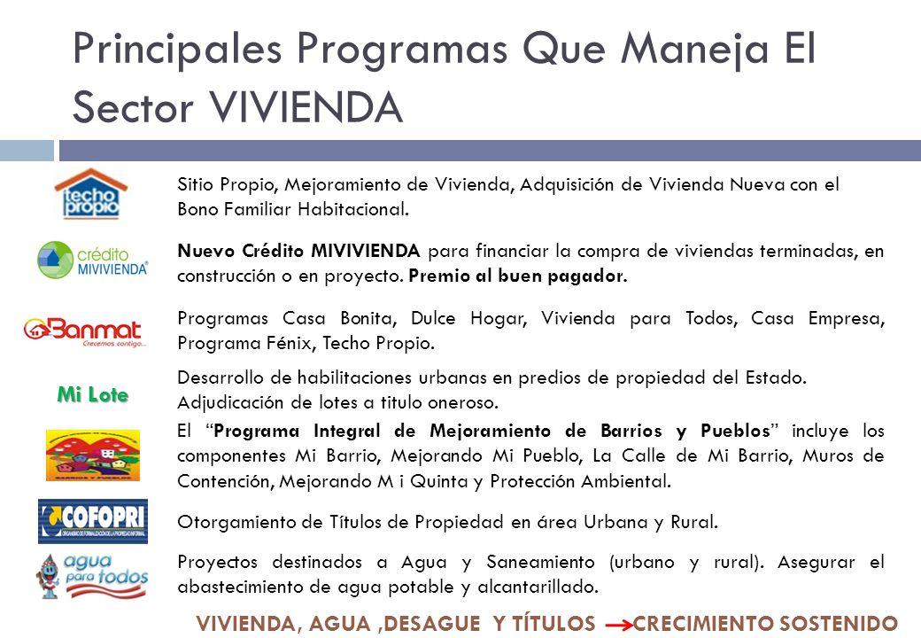 Principales Programas Que Maneja El Sector VIVIENDA