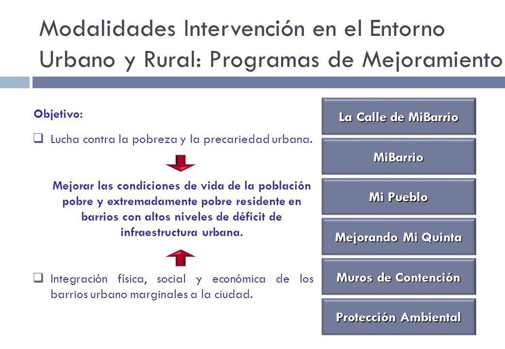 Modalidades Intervención en el Entorno Urbano y Rural: Programas de Mejoramiento