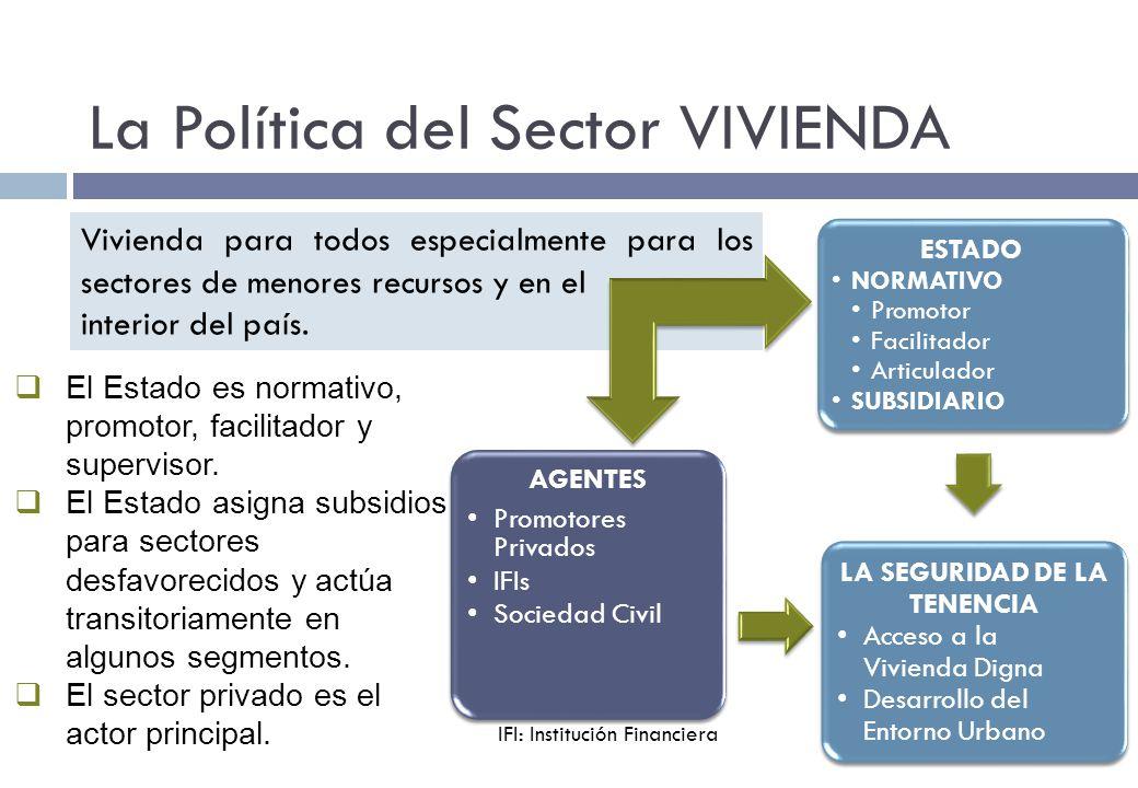 La Política del Sector VIVIENDA