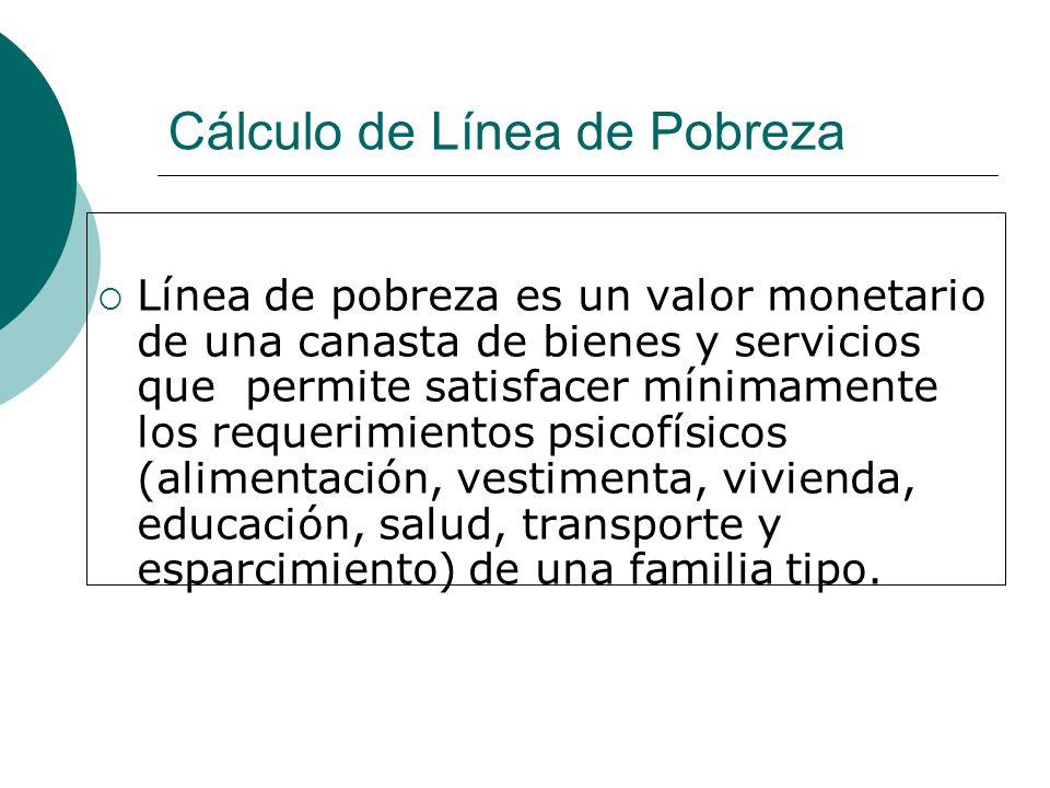 Cálculo de Línea de Pobreza
