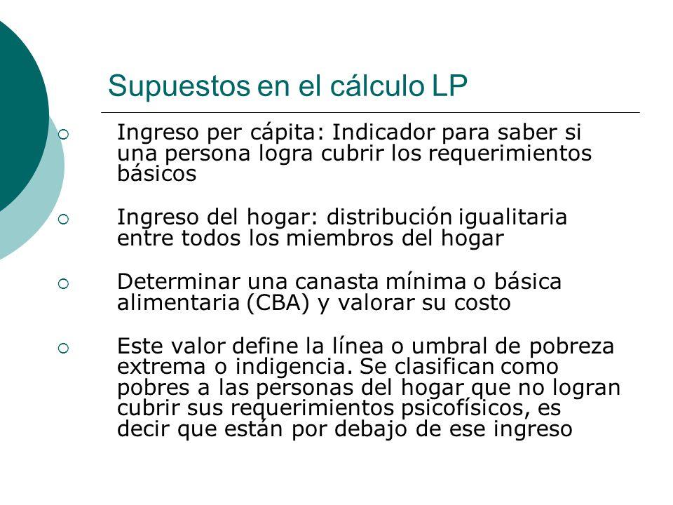 Supuestos en el cálculo LP