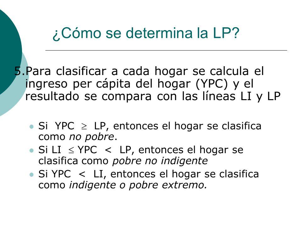 ¿Cómo se determina la LP