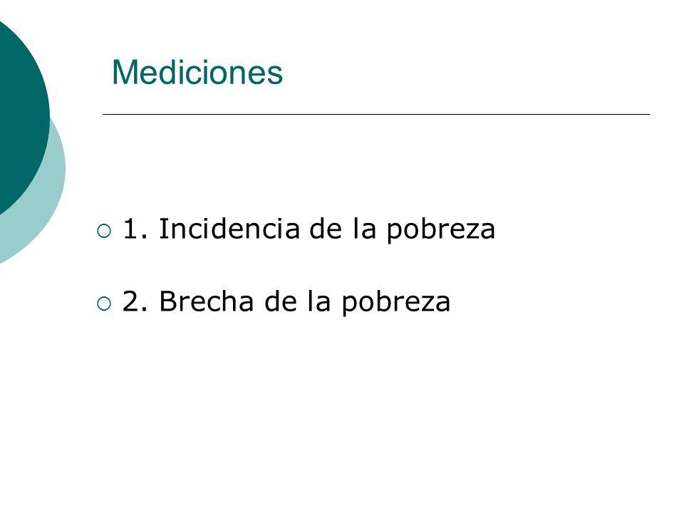 Mediciones 1. Incidencia de la pobreza 2. Brecha de la pobreza