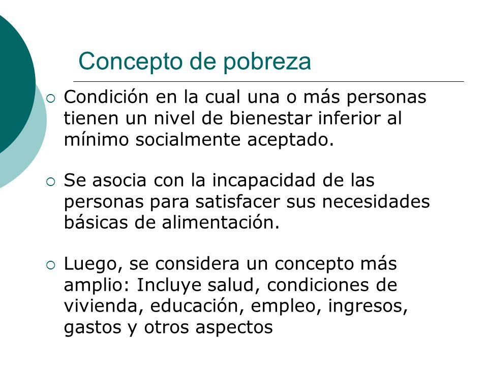 Concepto de pobreza Condición en la cual una o más personas tienen un nivel de bienestar inferior al mínimo socialmente aceptado.