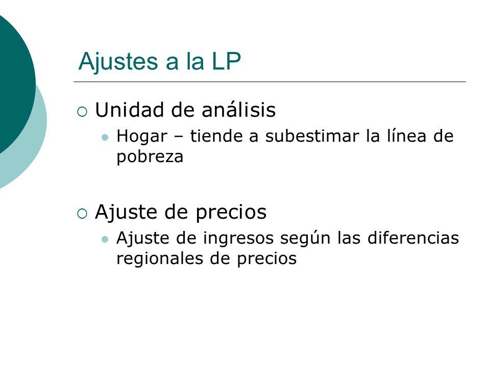 Ajustes a la LP Unidad de análisis Ajuste de precios