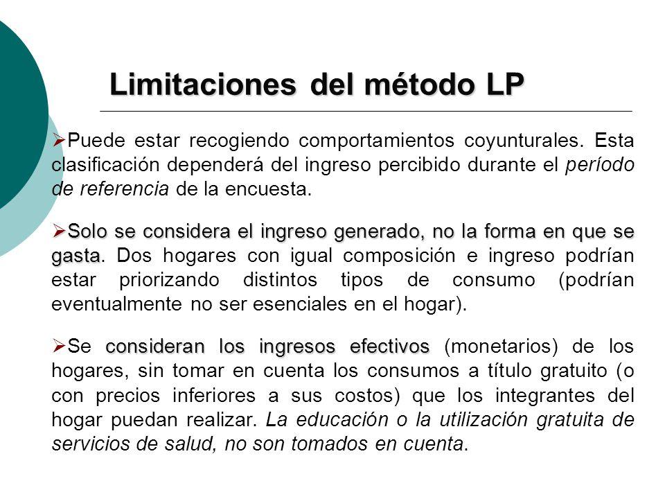 Limitaciones del método LP