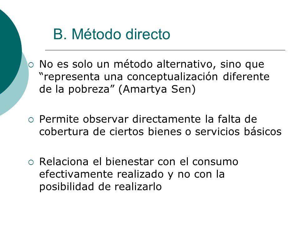 B. Método directo No es solo un método alternativo, sino que representa una conceptualización diferente de la pobreza (Amartya Sen)