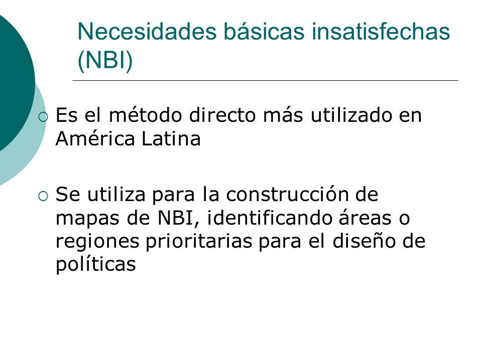 Necesidades básicas insatisfechas (NBI)