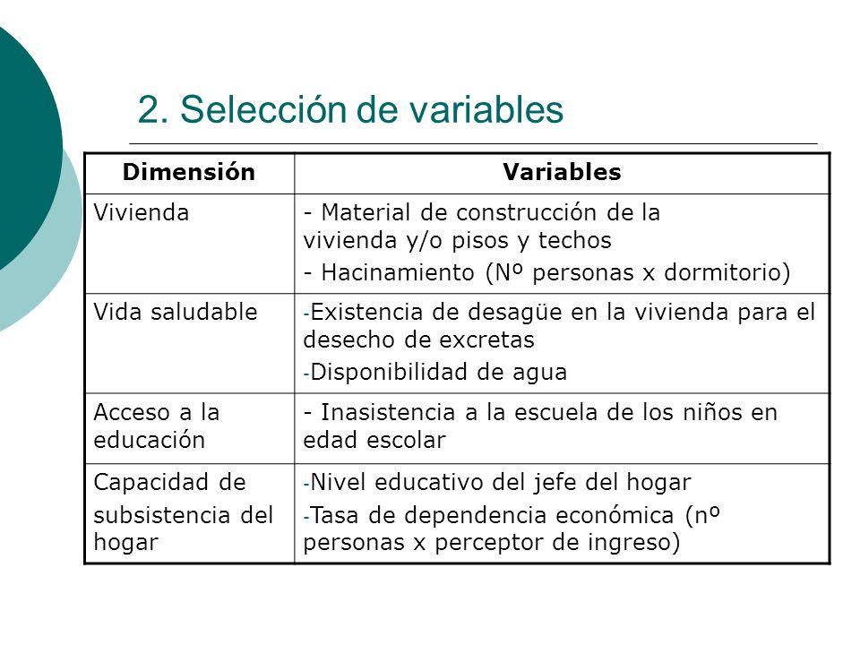 2. Selección de variables
